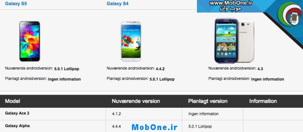 update galaxy