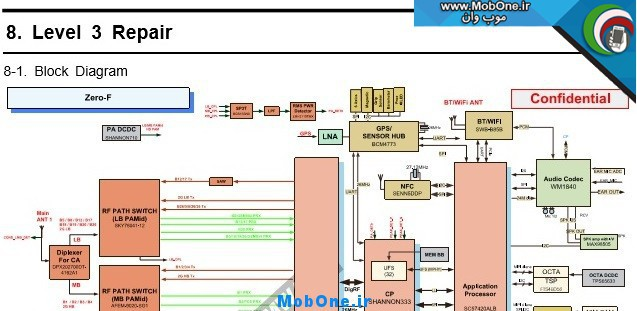 schematic_and_svc-samsung-mobone-ir